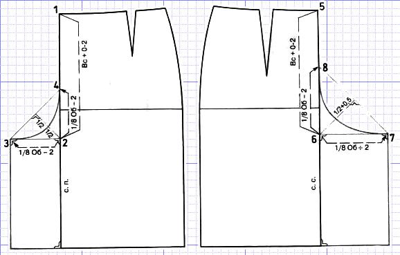 Выкройка юбки-брюки