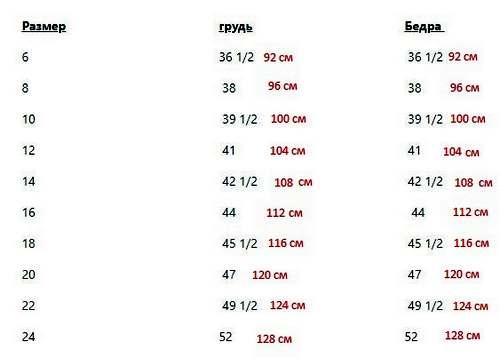Таблица размеров (серые цифры - дюймы, красные - сантиметры)